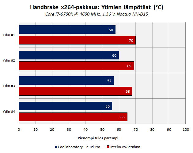 bench_handbrake