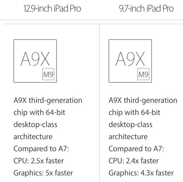 Apple A9X:n kaksi eri versiota