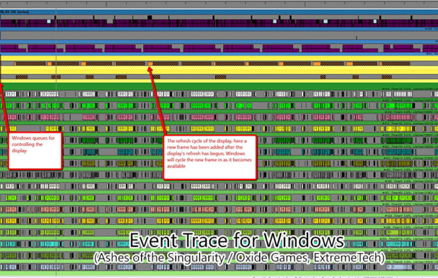Vaikeaselkoinen Event Trace for Windows