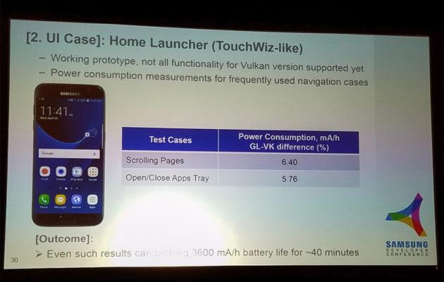 Samsung TouchWizin Vulkan-versio säästää akkua