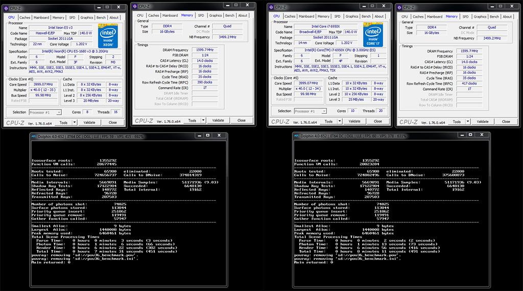 Intel Core i7-6950X Dolphin-testissä