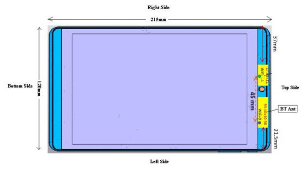 NVIDIA Shield -taulutietokone
