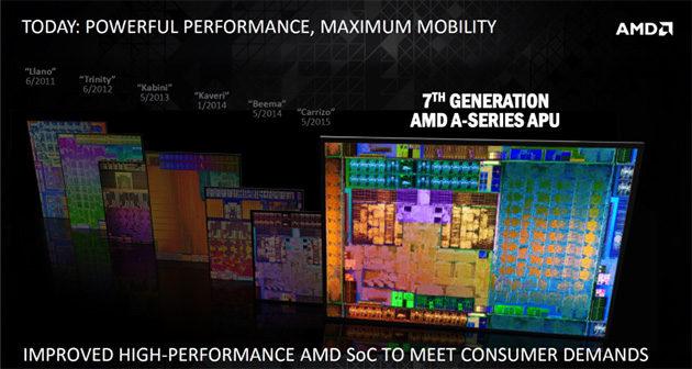 AMD 7. APU-sukupolvi