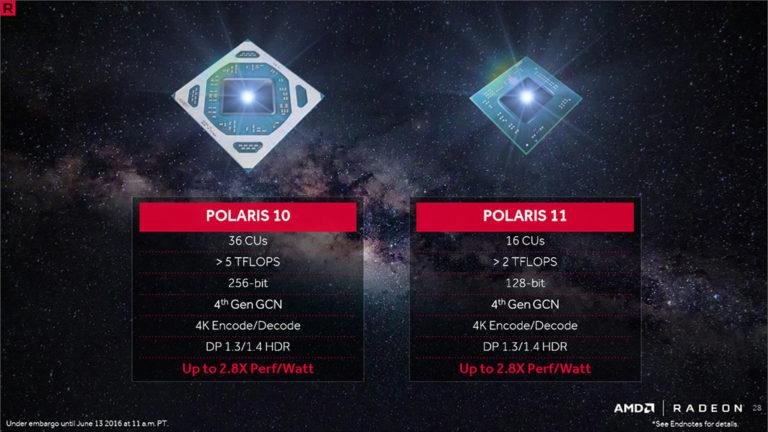 AMD Polaris 10 ja Polaris 11