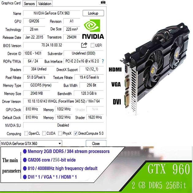 Väärennetty GeForce GTX 960
