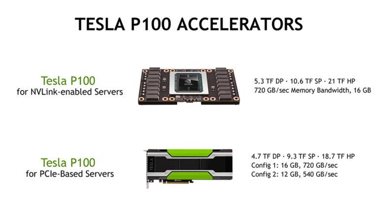 NVIDIA Tesla P100 -laskentakortit