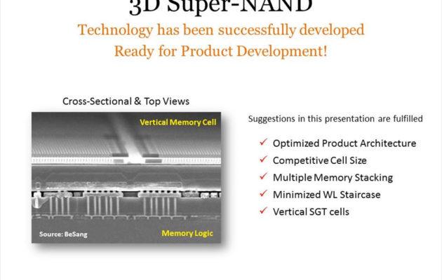BeSang 3D Super-NAND