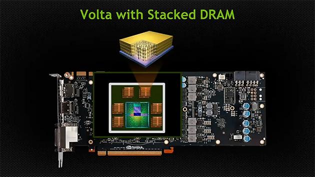 NVIDIA Volta-arkkitehtuuria havannoiva dia