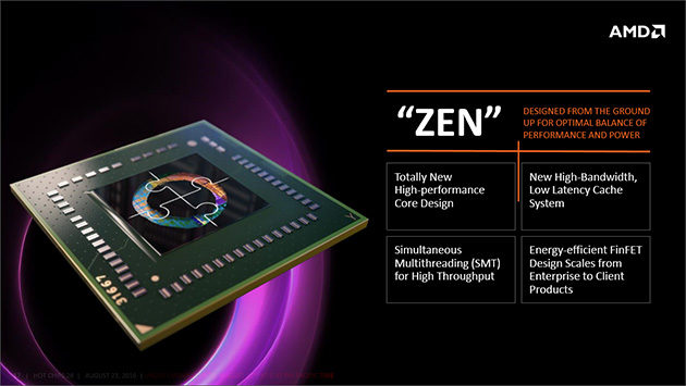 AMD Zen Hot Chips