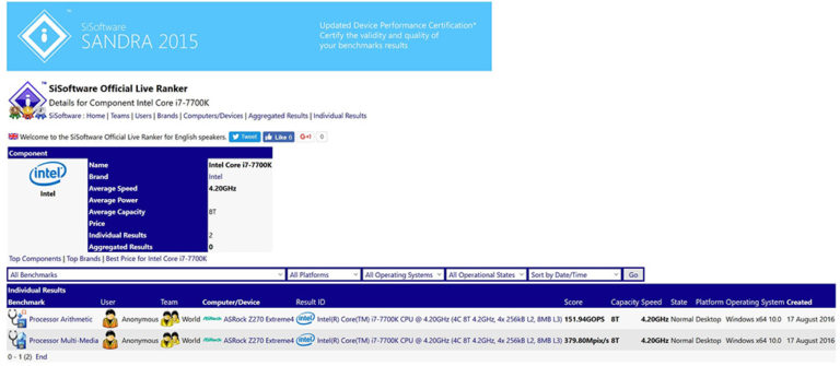 SiSoft Sandra -tuloksia Core i7-7700K:lla