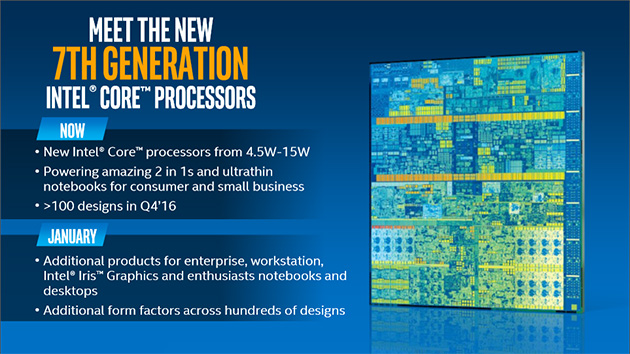 Intel 7th gen Core -prosessorit (Kaby Lake)