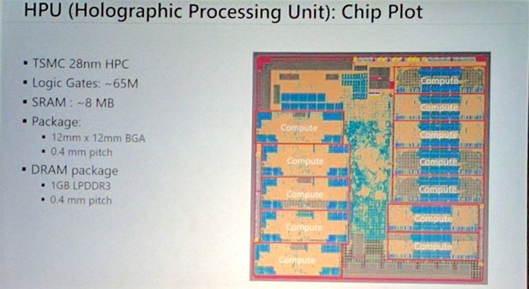 Microsoft Holographic Processing Unit