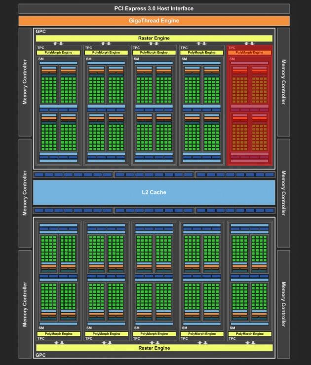 GeForce GTX 1060 3 Gt