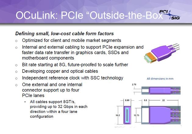 PCI Express OCuLink