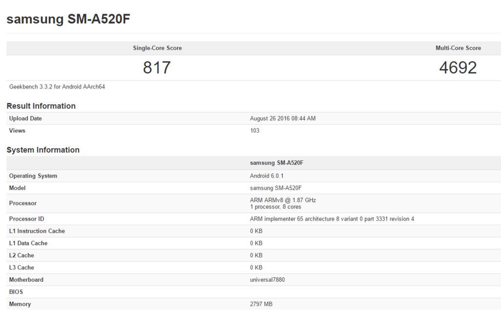 Galaxy A5 -tulokset