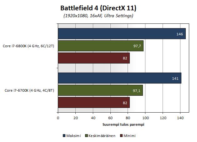 x99-bench-vs10