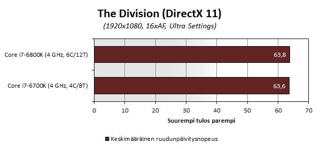 x99-bench-vs8