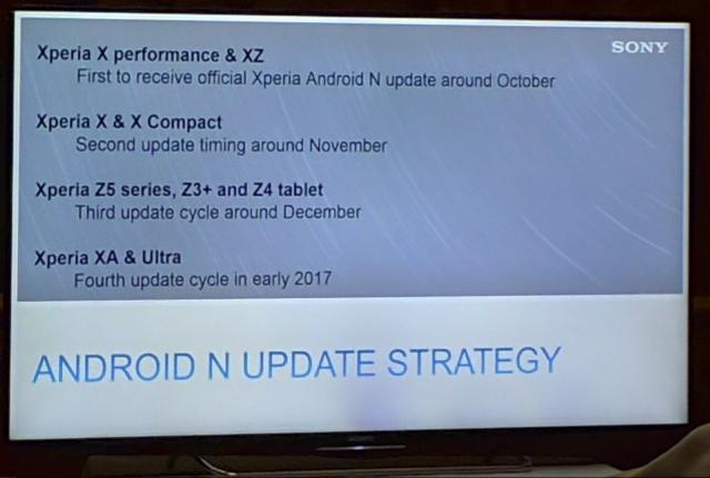 sony-xperia-android-nougat-aikataulu-001-25092016
