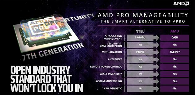 AMD PRO & DASH