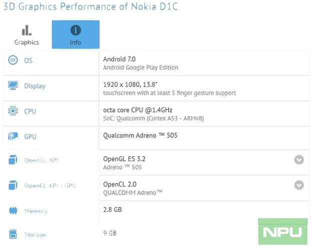Nokia D1C GFXBench