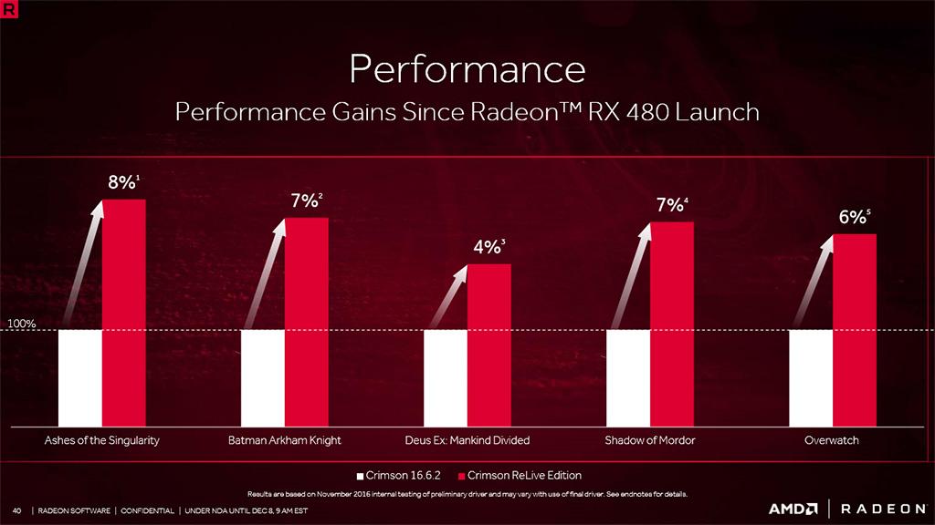 amd-radeon-software-crimson-relive-performance-20161207