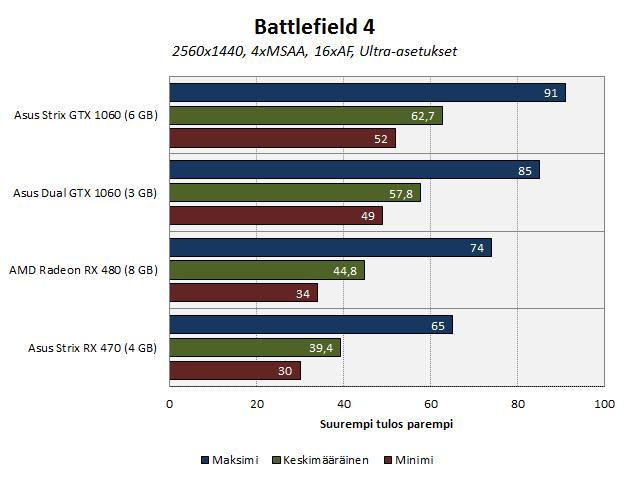 gtx3gb-bench-bf4