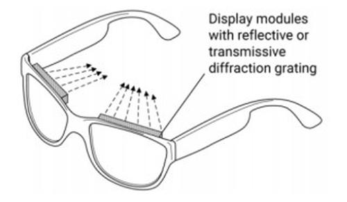 1D Eyewear