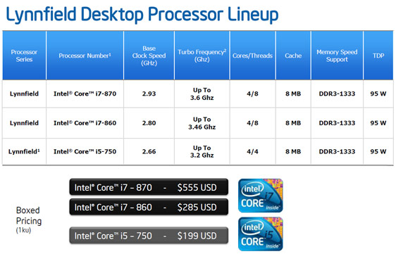 CPU Showdown: Intel Core i3 vs. i5