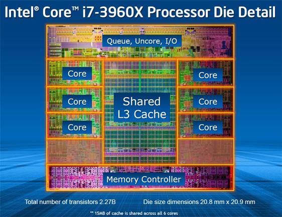 Intel Core I7 3960X Extreme Edition Amp Core I7 3930K Sandy